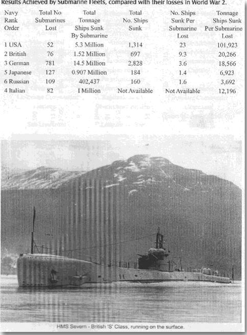 Who Sank The Most Tonnage? - Axis History Forum